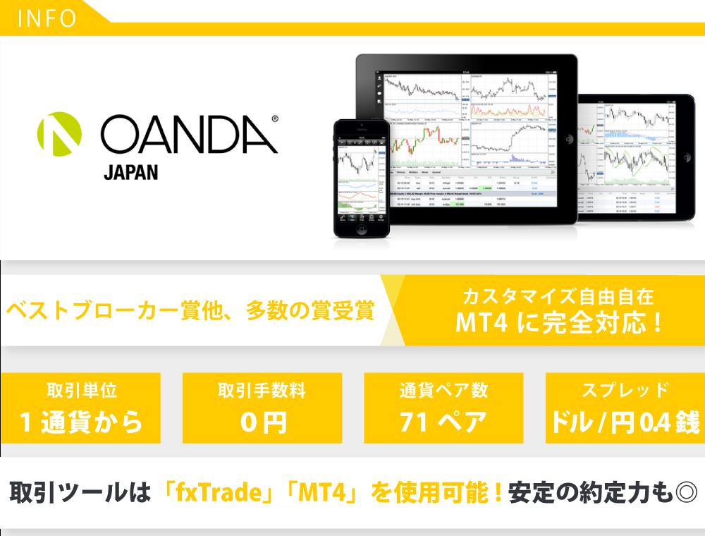 「OANDA Japan」の気になる特徴やスペック情報